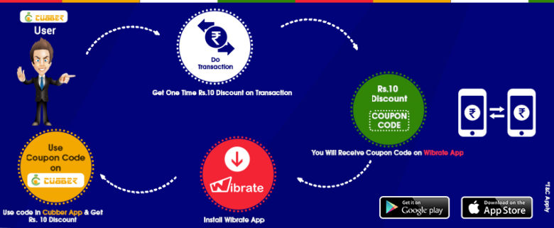 Get Rs 10 Discount Code On Cubber First Transaction Through Wibrate